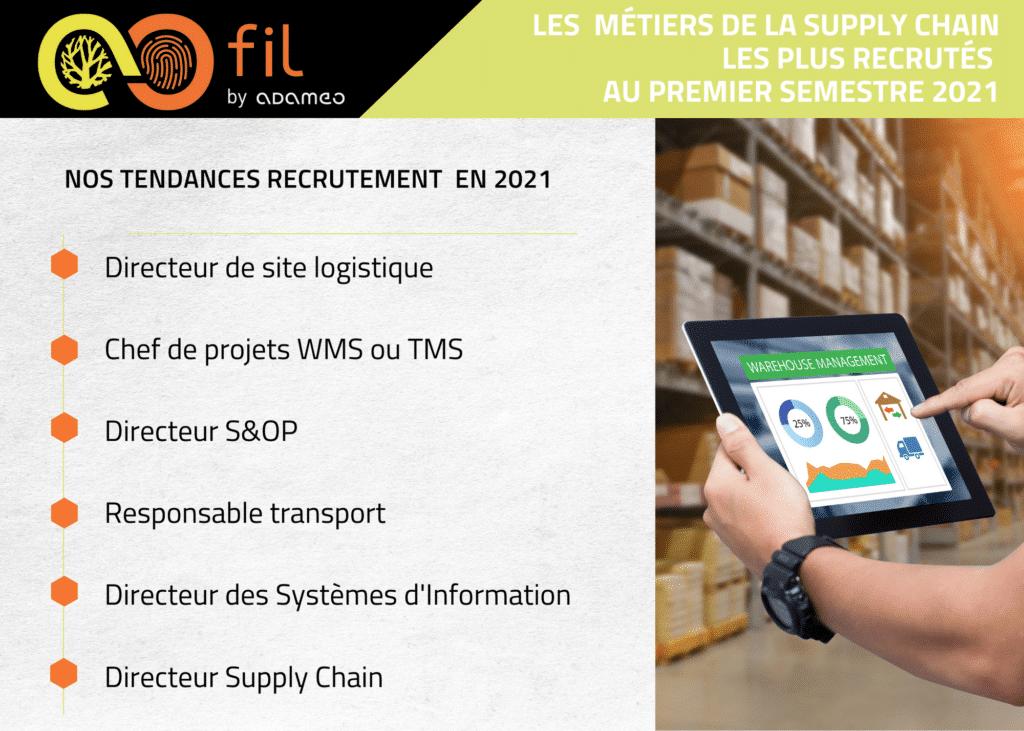 supply chain RH recrutement